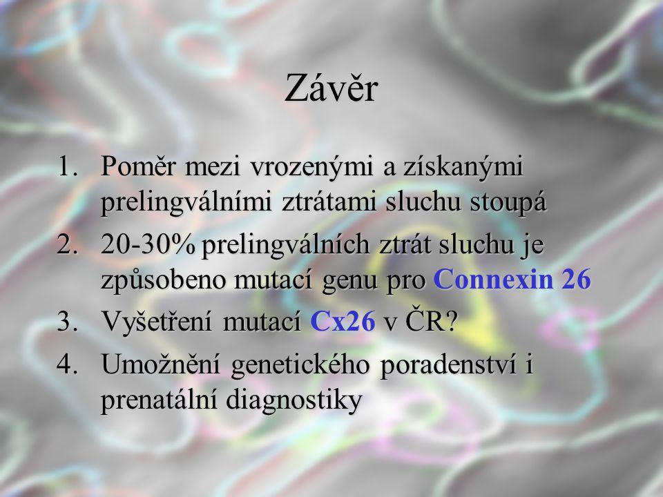 Závěr 1.Poměr mezi vrozenými a získanými prelingválními ztrátami sluchu stoupá 2.20-30% prelingválních ztrát sluchu je způsobeno mutací genu pro Conne