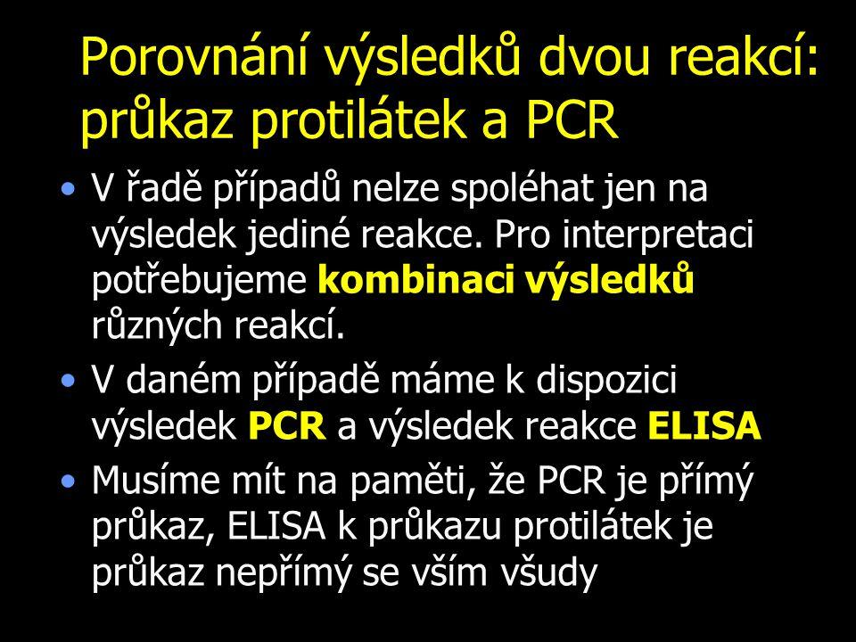 Porovnání výsledků dvou reakcí: průkaz protilátek a PCR V řadě případů nelze spoléhat jen na výsledek jediné reakce. Pro interpretaci potřebujeme komb