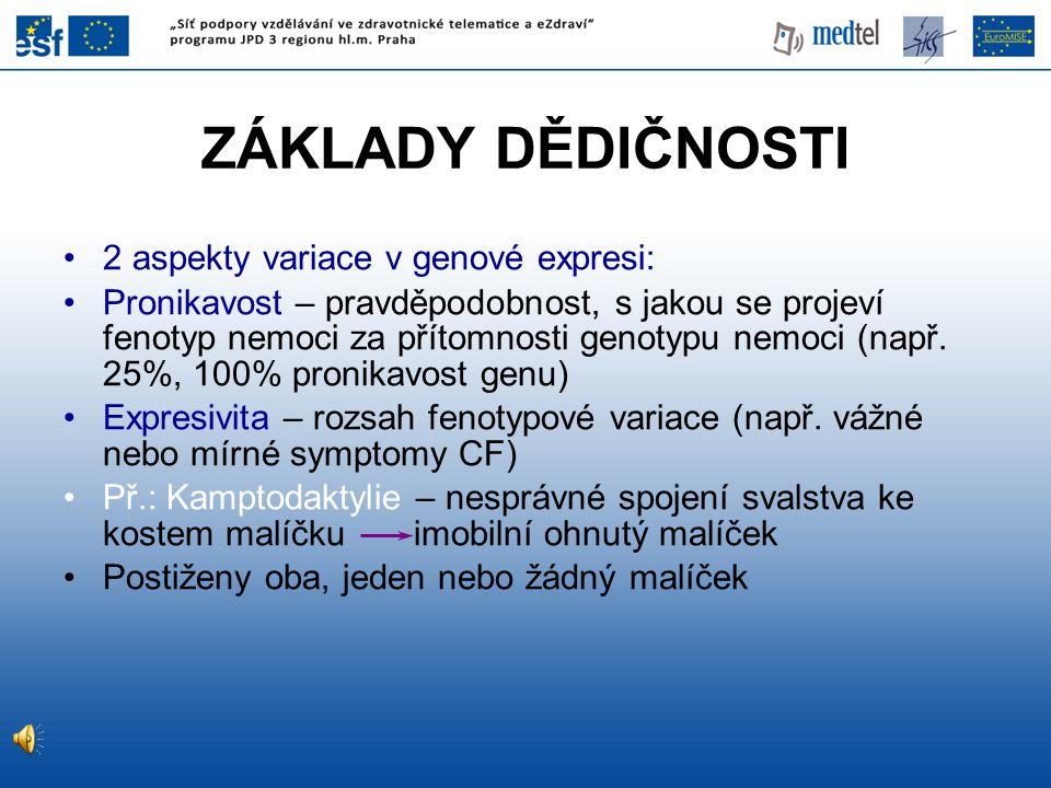 ZÁKLADY DĚDIČNOSTI 2 aspekty variace v genové expresi: Pronikavost – pravděpodobnost, s jakou se projeví fenotyp nemoci za přítomnosti genotypu nemoci (např.