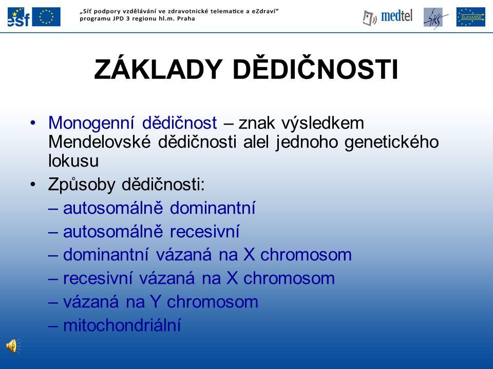 ZÁKLADY DĚDIČNOSTI Monogenní dědičnost – znak výsledkem Mendelovské dědičnosti alel jednoho genetického lokusu Způsoby dědičnosti: – autosomálně dominantní – autosomálně recesivní – dominantní vázaná na X chromosom – recesivní vázaná na X chromosom – vázaná na Y chromosom – mitochondriální