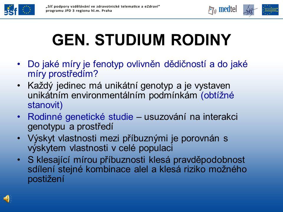 GEN.STUDIUM RODINY Do jaké míry je fenotyp ovlivněn dědičností a do jaké míry prostředím.
