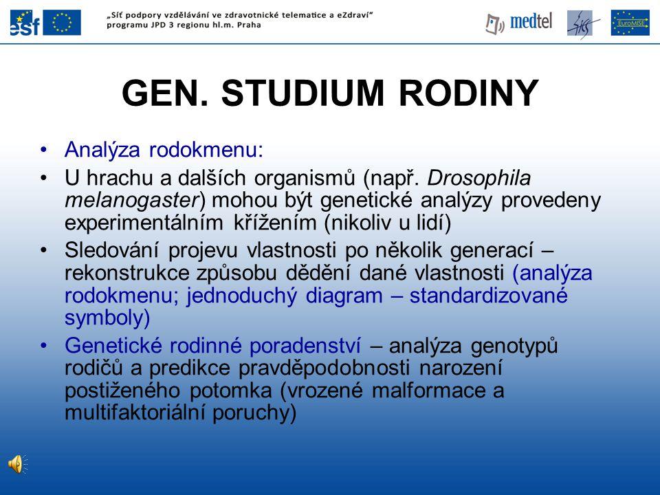 GEN. STUDIUM RODINY Analýza rodokmenu: U hrachu a dalších organismů (např. Drosophila melanogaster) mohou být genetické analýzy provedeny experimentál