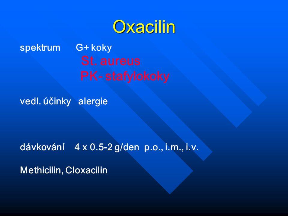 Oxacilin spektrum G+ koky St. aureus PK- stafylokoky vedl. účinky alergie dávkování 4 x 0.5-2 g/den p.o., i.m., i.v. Methicilin, Cloxacilin