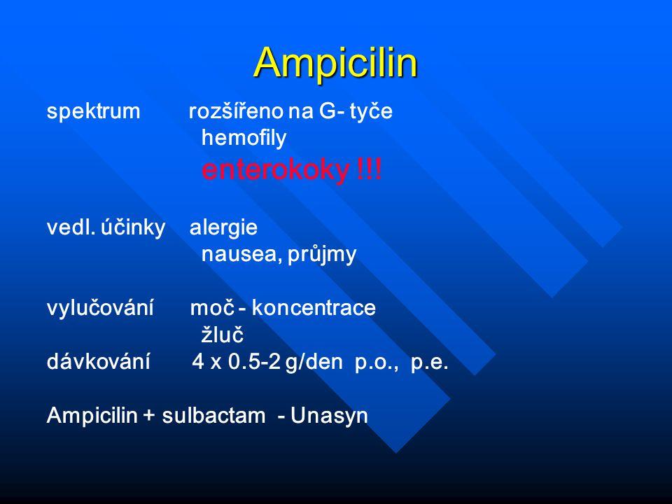 Ampicilin spektrum rozšířeno na G- tyče hemofily enterokoky !!! vedl. účinky alergie nausea, průjmy vylučování moč - koncentrace žluč dávkování 4 x 0.