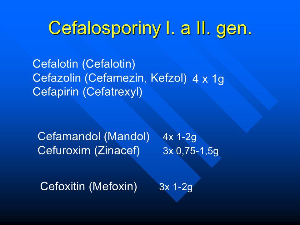 Cefalosporiny I. a II. gen. Cefalotin (Cefalotin) Cefazolin (Cefamezin, Kefzol) Cefapirin (Cefatrexyl) 4 x 1g Cefamandol (Mandol) 4x 1-2g Cefuroxim (Z