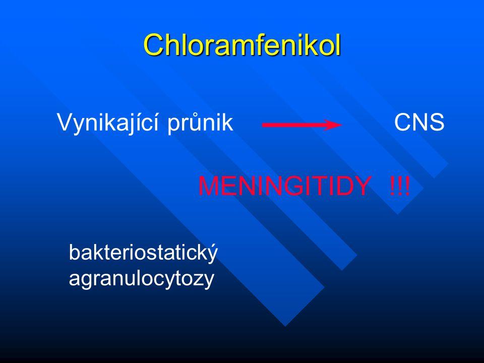 Chloramfenikol Vynikající průnik CNS MENINGITIDY !!! bakteriostatický agranulocytozy