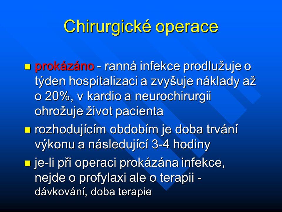 Chirurgické operace n prokázáno - ranná infekce prodlužuje o týden hospitalizaci a zvyšuje náklady až o 20%, v kardio a neurochirurgii ohrožuje život