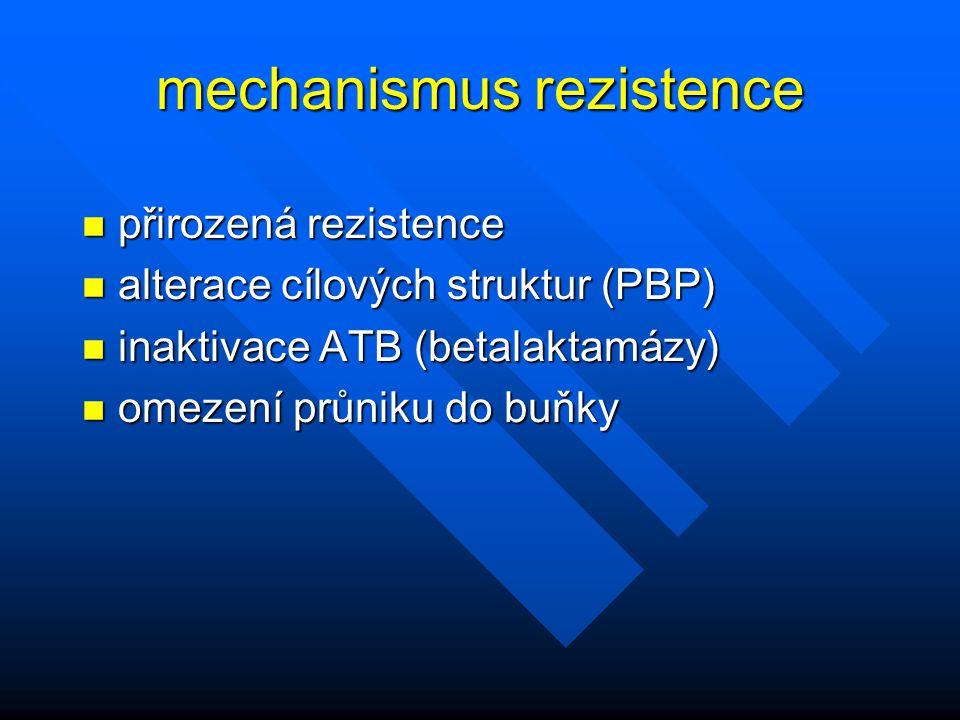mechanismus rezistence n přirozená rezistence n alterace cílových struktur (PBP) n inaktivace ATB (betalaktamázy) n omezení průniku do buňky
