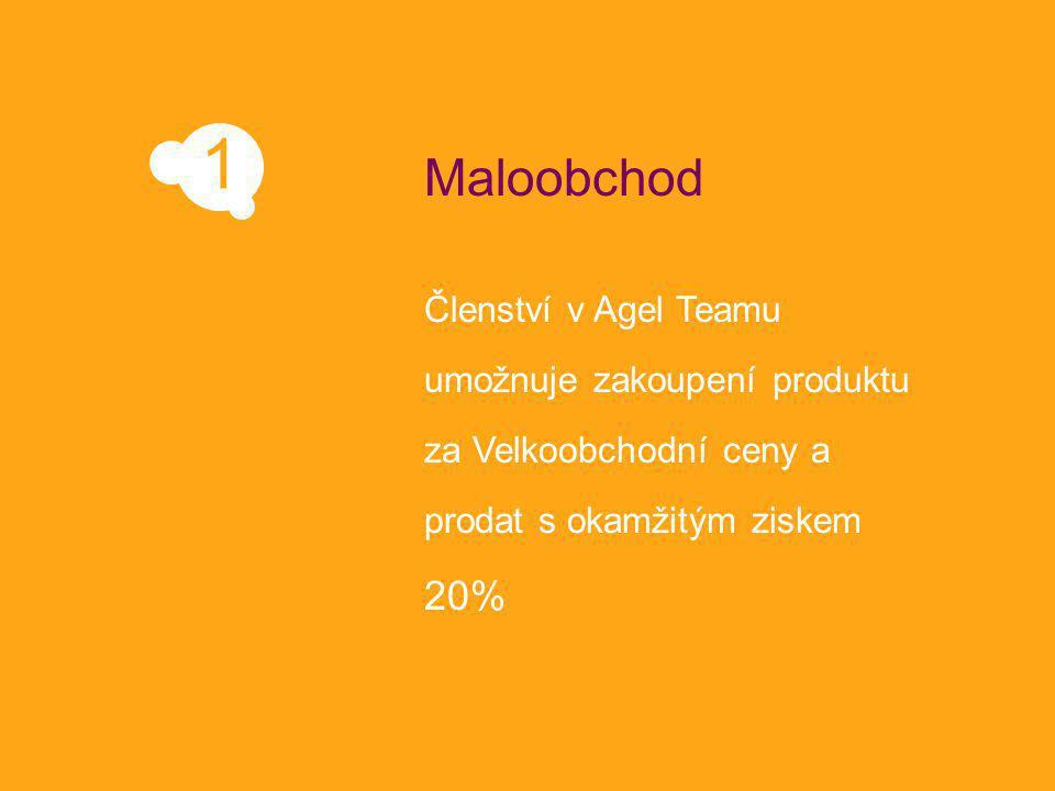Členství v Agel Teamu umožnuje zakoupení produktu za Velkoobchodní ceny a prodat s okamžitým ziskem 20% Maloobchod 1