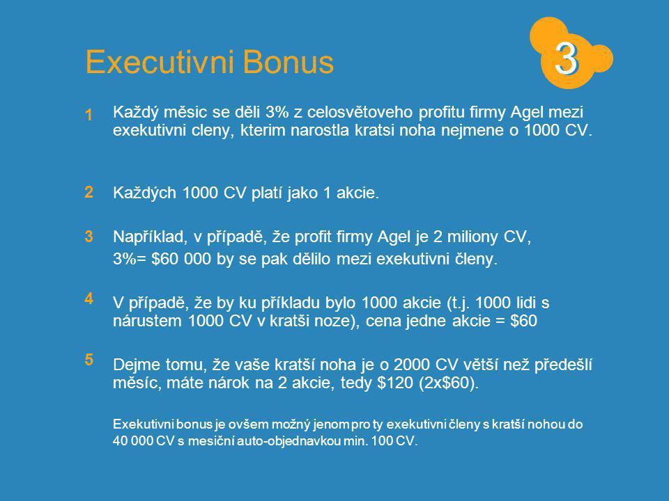 Executivni Bonus Každý měsic se děli 3% z celosvětoveho profitu firmy Agel mezi exekutivni cleny, kterim narostla kratsi noha nejmene o 1000 CV.