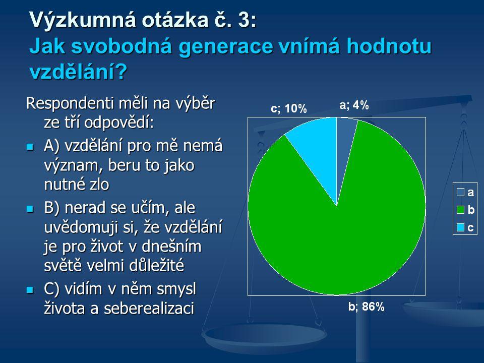 Výzkumná otázka č. 3: Jak svobodná generace vnímá hodnotu vzdělání? Respondenti měli na výběr ze tří odpovědí: A) vzdělání pro mě nemá význam, beru to