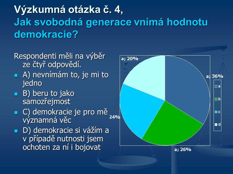 Výzkumná otázka č. 4, Jak svobodná generace vnímá hodnotu demokracie? Respondenti měli na výběr ze čtyř odpovědí. A) nevnímám to, je mi to jedno A) ne