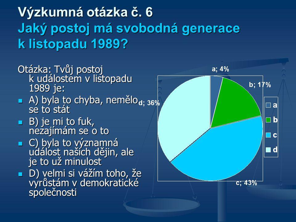 Výzkumná otázka č. 6 Jaký postoj má svobodná generace k listopadu 1989? Otázka: Tvůj postoj k událostem v listopadu 1989 je: A) byla to chyba, nemělo