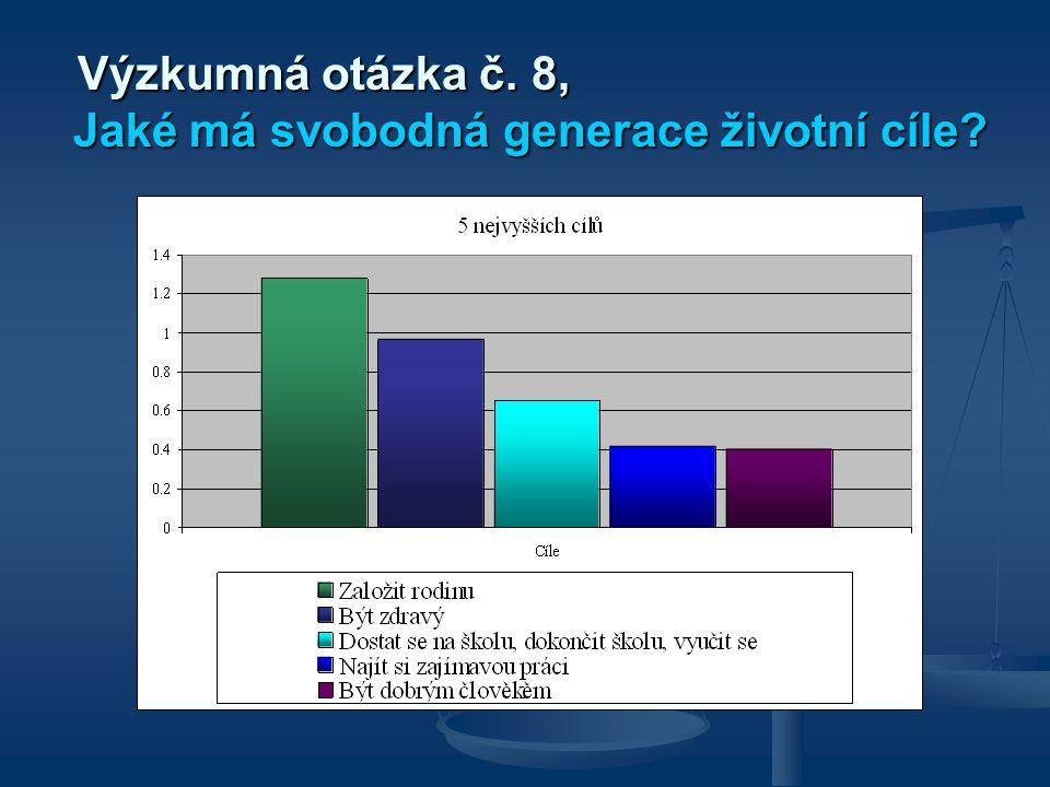 Výzkumná otázka č. 8, Jaké má svobodná generace životní cíle? Výzkumná otázka č. 8, Jaké má svobodná generace životní cíle?