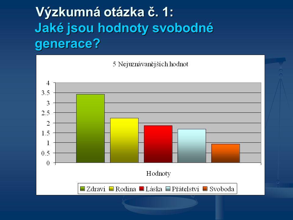 Výzkumná otázka č. 1: Jaké jsou hodnoty svobodné generace? Výzkumná otázka č. 1: Jaké jsou hodnoty svobodné generace?