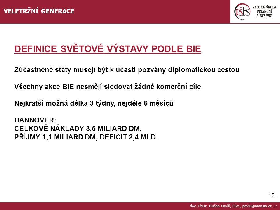 15. doc. PhDr. Dušan Pavlů, CSc., pavlu@amasia.cz :: VELETRŽNÍ GENERACE DEFINICE SVĚTOVÉ VÝSTAVY PODLE BIE Zúčastněné státy musejí být k účasti pozván