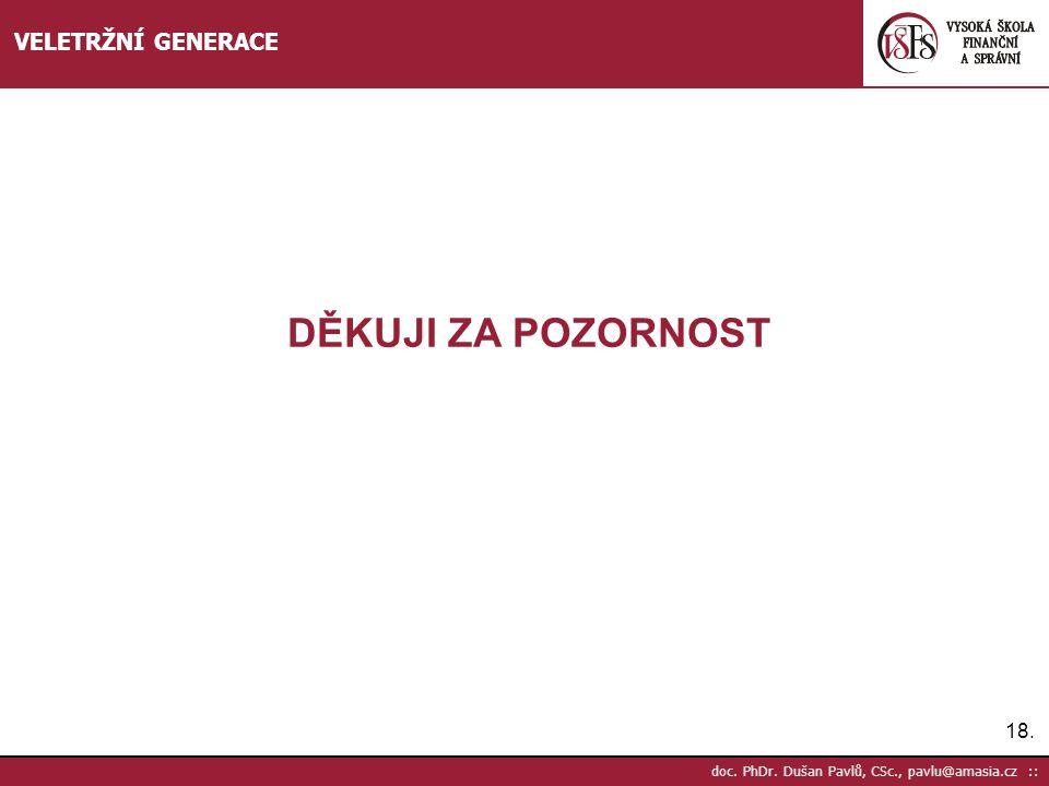 18. doc. PhDr. Dušan Pavlů, CSc., pavlu@amasia.cz :: VELETRŽNÍ GENERACE DĚKUJI ZA POZORNOST