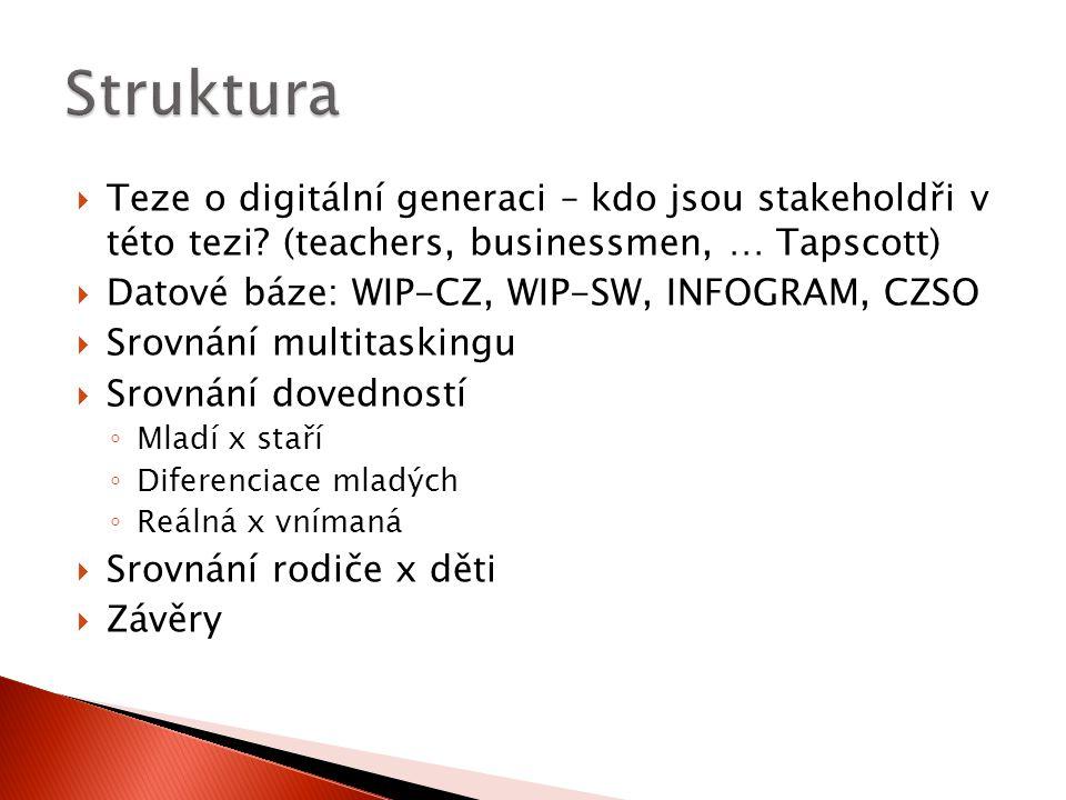  Teze o digitální generaci – kdo jsou stakeholdři v této tezi? (teachers, businessmen, … Tapscott)  Datové báze: WIP-CZ, WIP-SW, INFOGRAM, CZSO  Sr