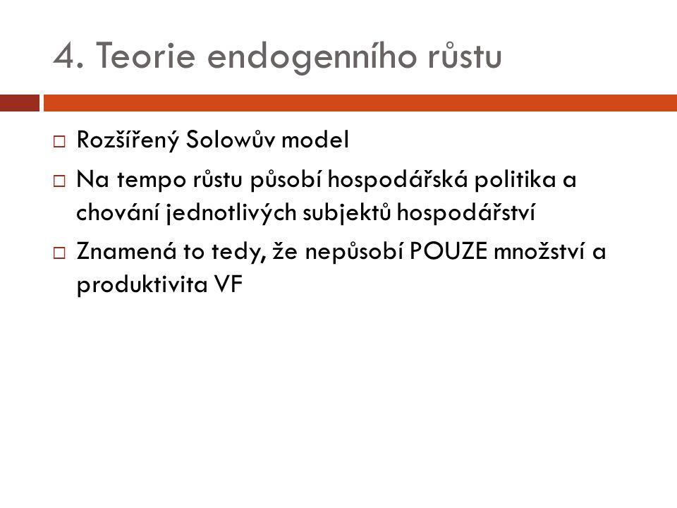 4. Teorie endogenního růstu  Rozšířený Solowův model  Na tempo růstu působí hospodářská politika a chování jednotlivých subjektů hospodářství  Znam