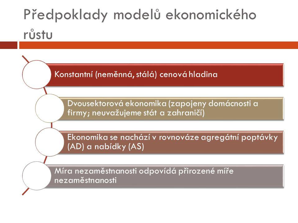 Předpoklady modelů ekonomického růstu Konstantní (neměnná, stálá) cenová hladina Dvousektorová ekonomika (zapojeny domácnosti a firmy; neuvažujeme stá