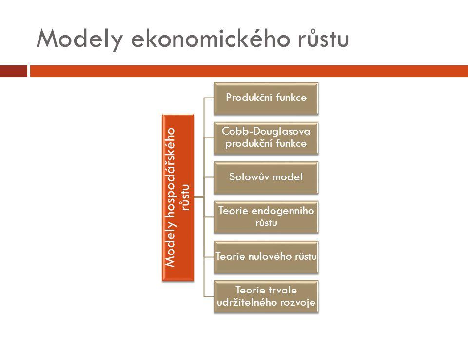 Modely ekonomického růstu Modely hospodářského růstu Produkční funkce Cobb-Douglasova produkční funkce Solowův model Teorie endogenního růstu Teorie n