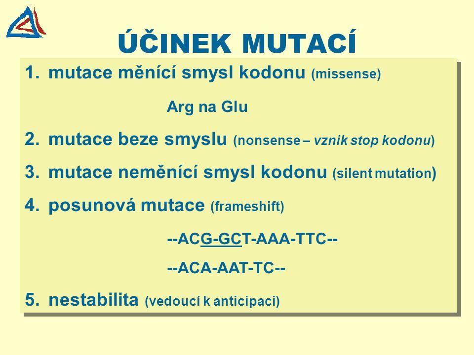 ÚČINEK MUTACÍ 1.mutace měnící smysl kodonu (missense) Arg na Glu 2.mutace beze smyslu (nonsense – vznik stop kodonu) 3.mutace neměnící smysl kodonu (s