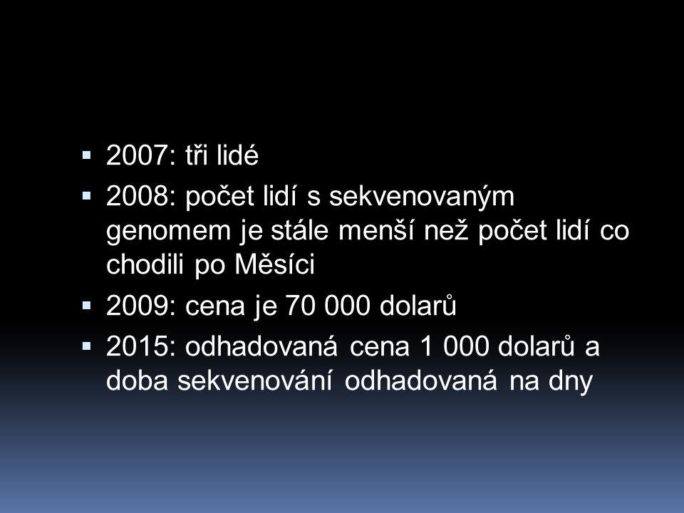  2007: tři lidé  2008: počet lidí s sekvenovaným genomem je stále menší než počet lidí co chodili po Měsíci  2009: cena je 70 000 dolarů  2015: od