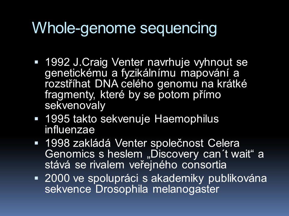 Whole-genome sequencing  1992 J.Craig Venter navrhuje vyhnout se genetickému a fyzikálnímu mapování a rozstříhat DNA celého genomu na krátké fragment