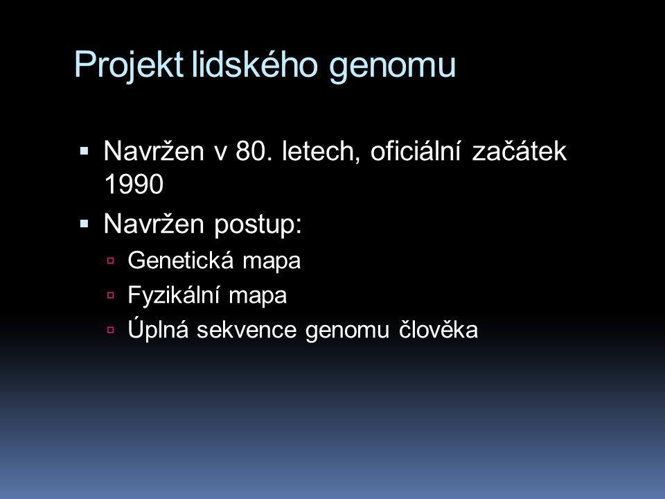 Projekt lidského genomu  Navržen v 80. letech, oficiální začátek 1990  Navržen postup:  Genetická mapa  Fyzikální mapa  Úplná sekvence genomu člo