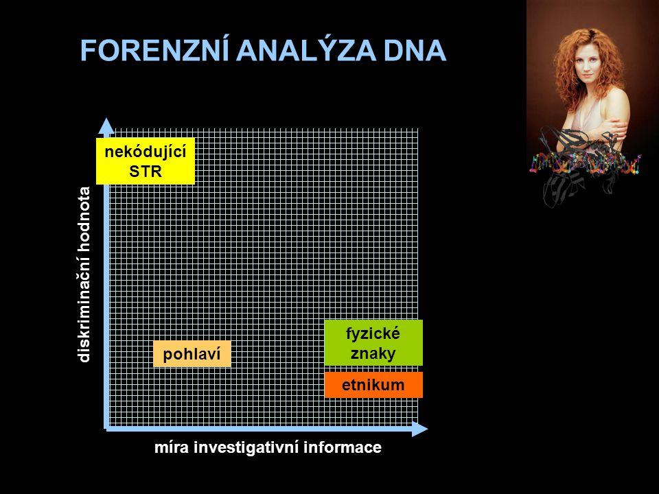 FORENZNÍ ANALÝZA DNA míra investigativní informace diskriminační hodnota nekódující STR fyzické znaky etnikum pohlaví