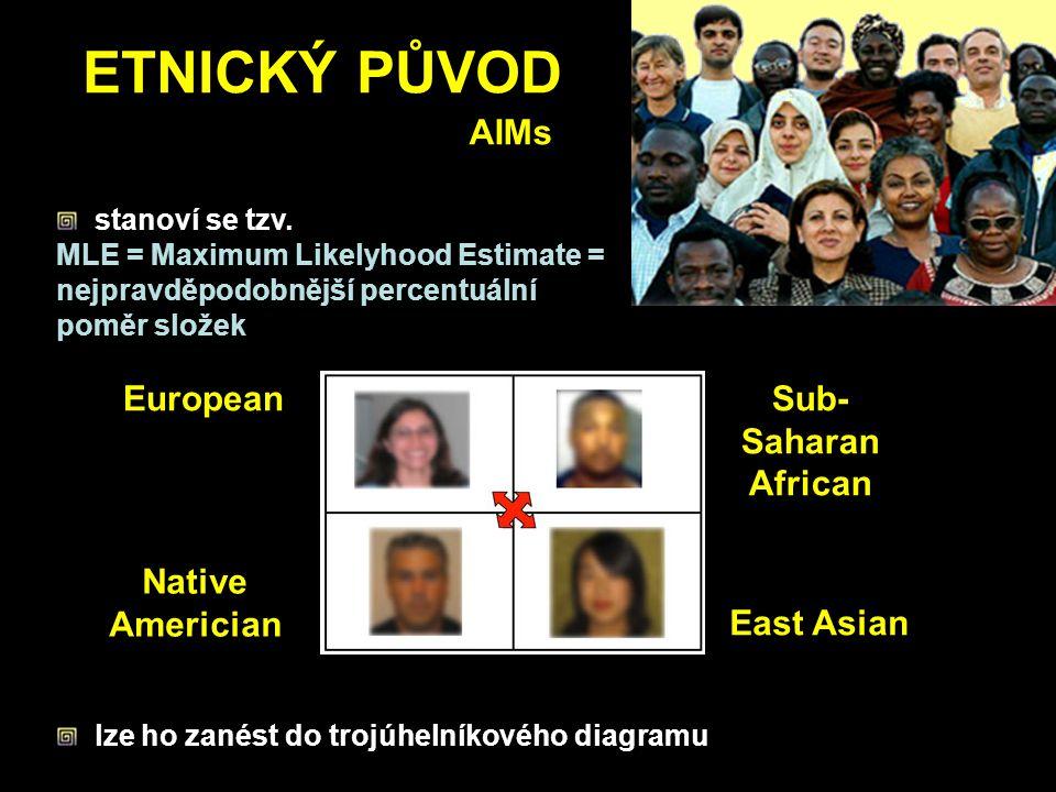 ETNICKÝ PŮVOD AIMs stanoví se tzv. MLE = Maximum Likelyhood Estimate = nejpravděpodobnější percentuální poměr složek European Native Americian East As