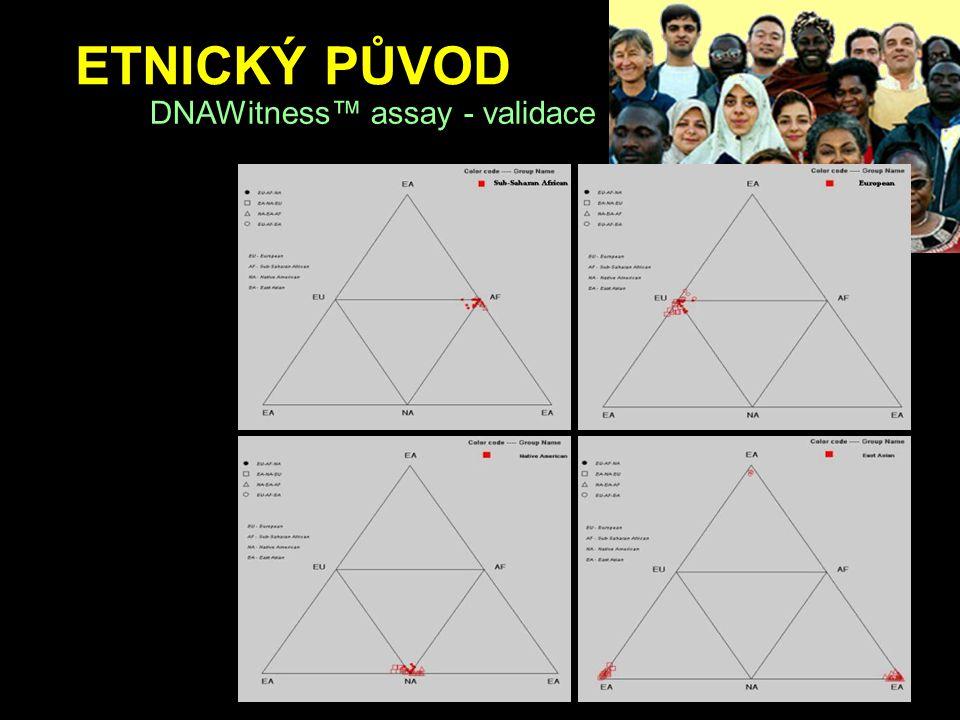 ETNICKÝ PŮVOD DNAWitness™ assay - validace
