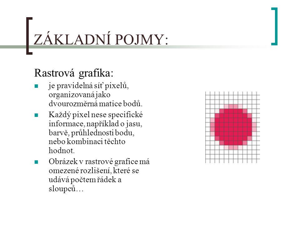 ZÁKLADNÍ POJMY: Rastrová grafika: je pravidelná síť pixelů, organizovaná jako dvourozměrná matice bodů.
