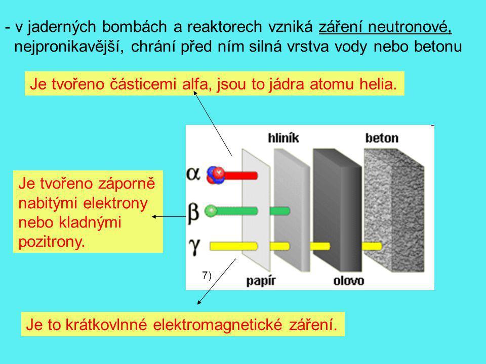 - v jaderných bombách a reaktorech vzniká záření neutronové, nejpronikavější, chrání před ním silná vrstva vody nebo betonu 7) Je tvořeno částicemi al