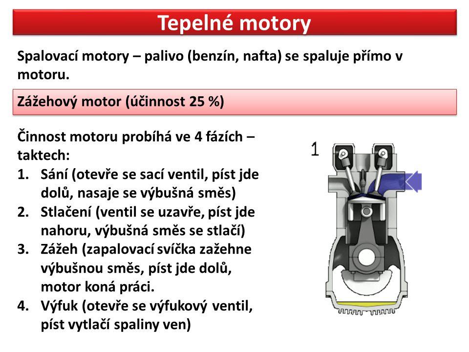 Tepelné motory Spalovací motory – palivo (benzín, nafta) se spaluje přímo v motoru. Činnost motoru probíhá ve 4 fázích – taktech: 1.Sání (otevře se sa