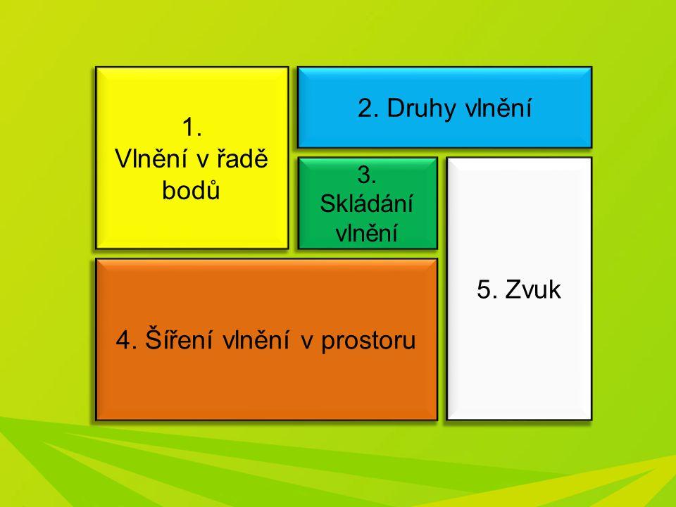 1. Vlnění v řadě bodů 3. Skládání vlnění 4. Šíření vlnění v prostoru 2. Druhy vlnění 5. Zvuk