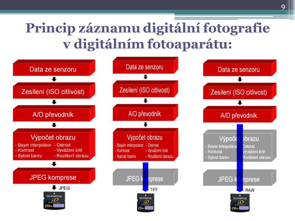 Princip záznamu digitální fotografie v digitálním fotoaparátu: 9