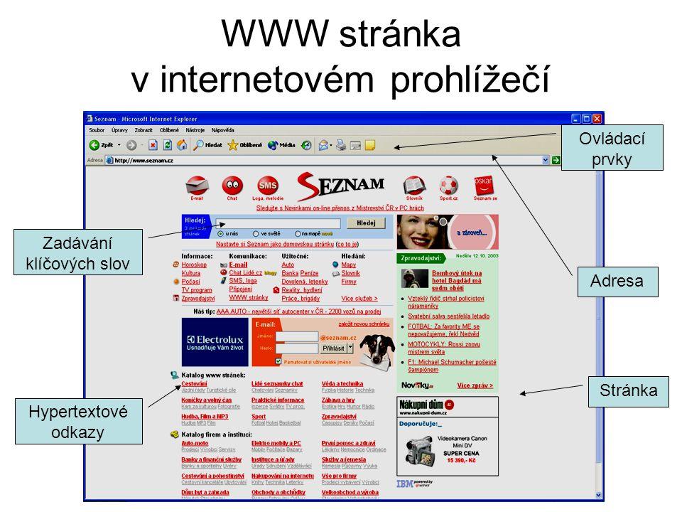 WWW stránka v internetovém prohlížečí Ovládací prvky Adresa Stránka Zadávání klíčových slov Hypertextové odkazy