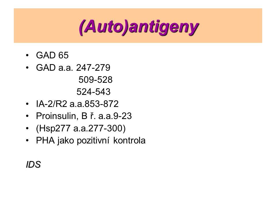 (Auto)antigeny GAD 65 GAD a.a. 247-279 509-528 524-543 IA-2/R2 a.a.853-872 Proinsulin, B ř. a.a.9-23 (Hsp277 a.a.277-300) PHA jako pozitivní kontrolaI