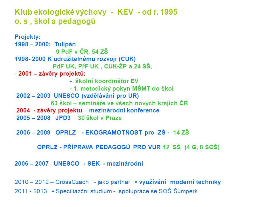 Klub ekologické výchovy - KEV - od r. 1995 o. s, škol a pedagogů Projekty: 1998 – 2000: Tulipán 9 PdF v ČR, 54 ZŠ 1998- 2000 K udružitelnému rozvoji (