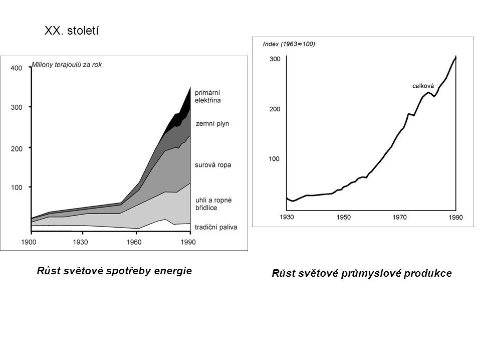 Růst světové spotřeby energie Růst světové průmyslové produkce XX. století