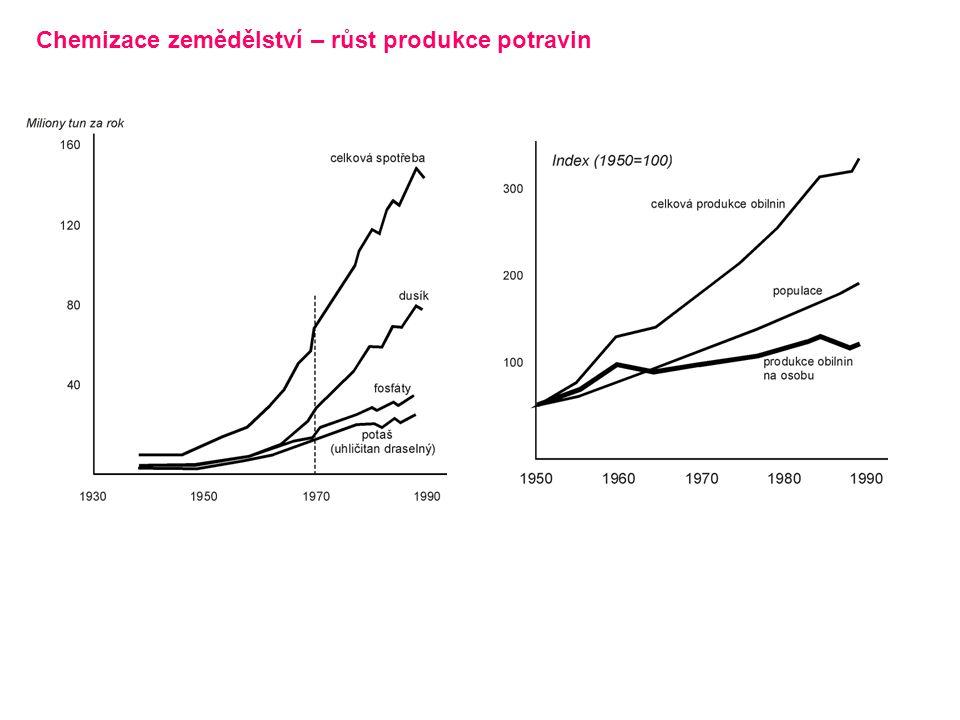 Za pouhých 20 let (mezi lety 1970 – 1990)  stoupl počet lidí ze 3,6 miliard na 5,3 miliard,  počet aut se více než zdvojnásobil,  čerpání fosilních paliv se více než zdvojnásobilo…..