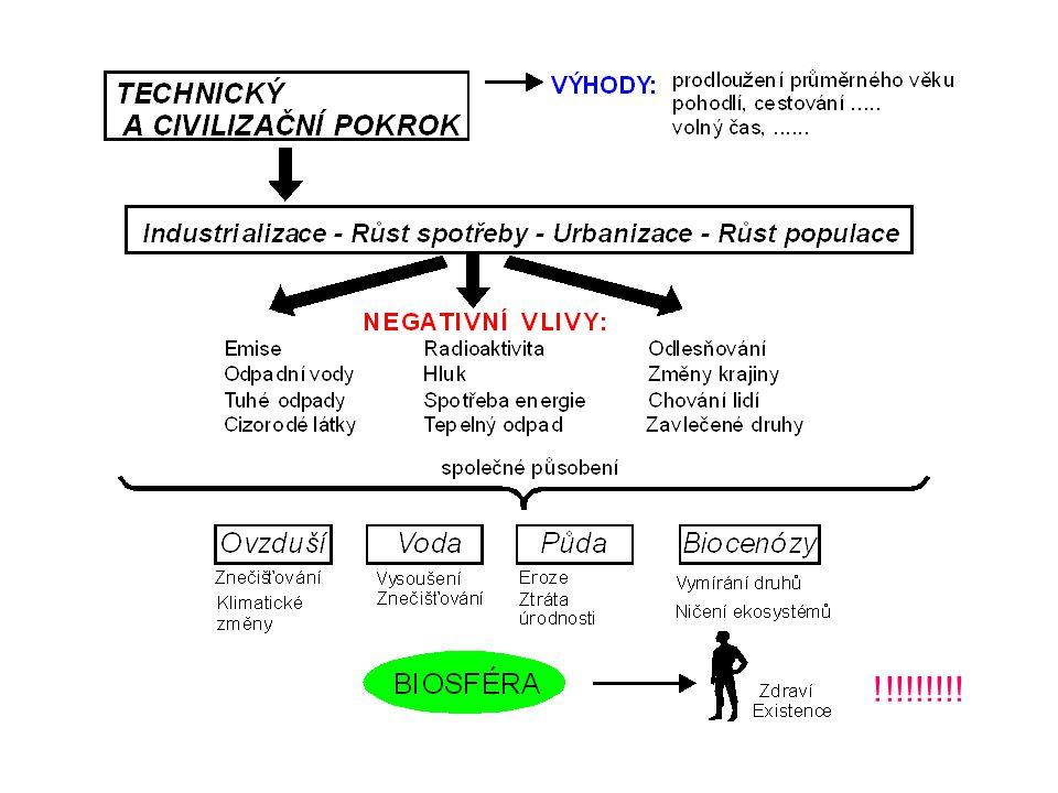 Ve zprávě je uvedeno 50 konkrétních příkladů možného řešení: 20 příkladů čtyřnásobného (a dokonce i vyššího) zvýšení produktivity energie (snížení spotřeby pohonných hmot, zvýšení účinnosti svícení, racionální pěstování plodin, energeticky úsporná architektura, využití počítačů atd.), 20 příkladů čtyřnásobné produktivity materiálů (prodloužení životnosti výrobků, snížení hmotnosti věcí, lepší využití surovin, recyklace atd.), 10 příkladů čtyřnásobné dopravní produktivity (využívání blízkých zdrojů, pořádání setkání prostřednictvím Internetu, lepší využívání železniční dopravy, účelná urbanistická řešení, organizace osobní dopravy atd.).