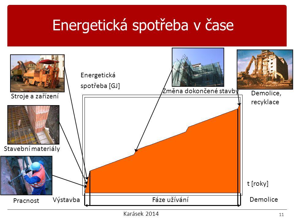 Karásek 2014 Energetická spotřeba v čase 11 Energetická spotřeba [GJ] t [roky] VýstavbaFáze užívání Demolice Pracnost Stavební materiály Stroje a zaří