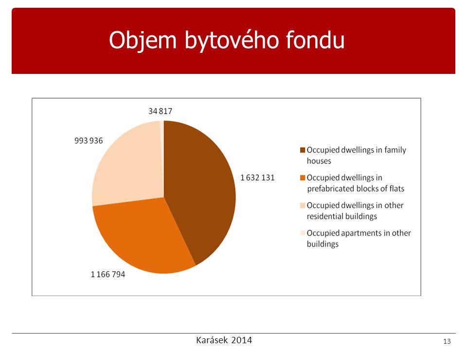 Karásek 2014 Objem bytového fondu 13