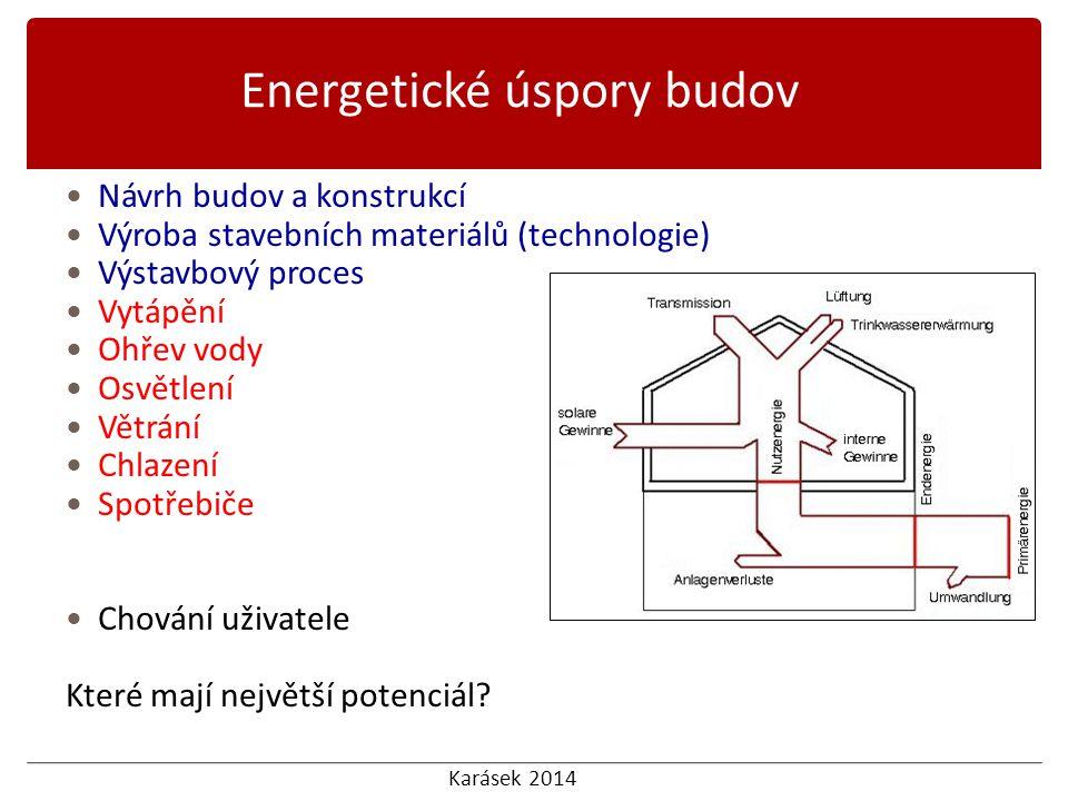 Karásek 2014 Návrh budov a konstrukcí Výroba stavebních materiálů (technologie) Výstavbový proces Vytápění Ohřev vody Osvětlení Větrání Chlazení Spotř