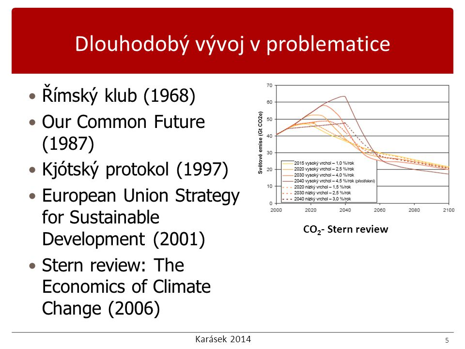 Karásek 2014 Římský klub (1968) Our Common Future (1987) Kjótský protokol (1997) European Union Strategy for Sustainable Development (2001) Stern review: The Economics of Climate Change (2006) 5 CO 2 - Stern review Dlouhodobý vývoj v problematice