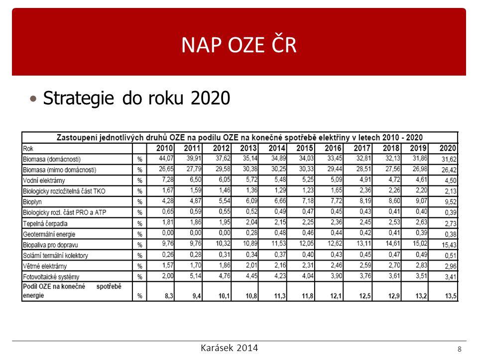 Karásek 2014 Strategie do roku 2020 8 NAP OZE ČR