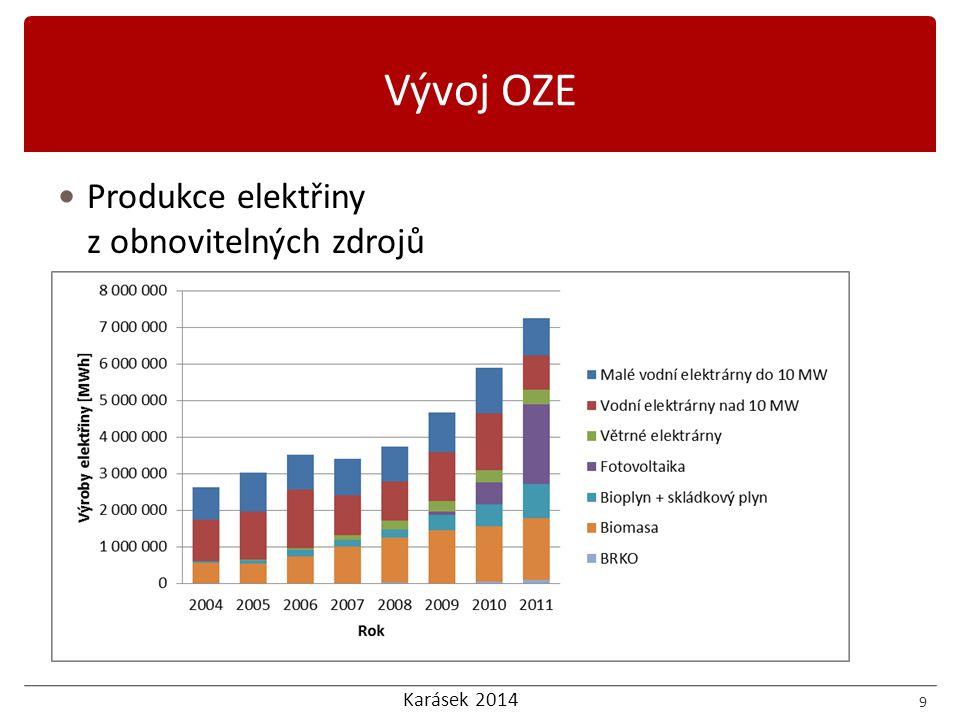 Karásek 2014 Produkce elektřiny z obnovitelných zdrojů 9 Vývoj OZE