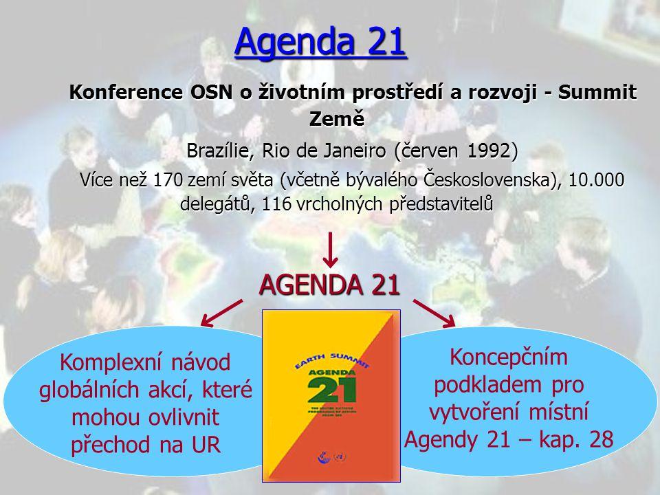 Konference OSN o životním prostředí a rozvoji - Summit Země Brazílie, Rio de Janeiro (červen 1992) Více než 170 zemí světa (včetně bývalého Československa), 10.000 delegátů, 116 vrcholných představitelů Agenda 21 AGENDA 21 Komplexní návod globálních akcí, které mohou ovlivnit přechod na UR Koncepčním podkladem pro vytvoření místní Agendy 21 – kap.